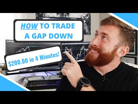HOW TO TRADE A GAP DOWN | FUTURES TRADING E-MINI S&P 500 (ES)