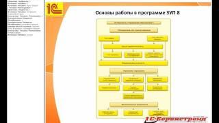 Основы работы в программе 1С:Зарплата и Управление Персоналом 8 ред.3.0.