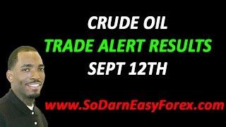 Crude Oil Trade Alert Results - So Darn Easy Forex