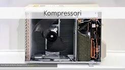 Lämpöpumput: höyrystin ja kompressori