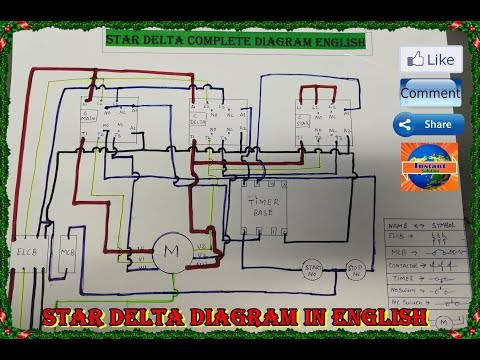 [ZSVE_7041]  Star Delta Connection Diagram With Control And Power Circuit Diagram In  English - YouTube | Delta Car Alarm Wiring Diagram |  | YouTube