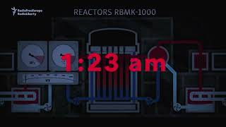 Danger and sorrow - The Elephant Foot is still active!