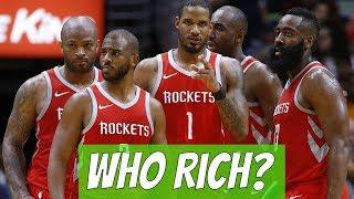 Houston Rockets Roster team Salary