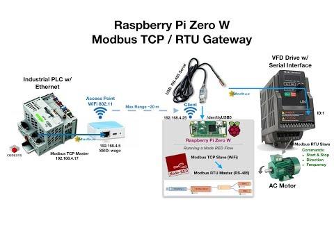 Raspberry Pi Zero Modbus TCP/RTU Gateway using Node-RED