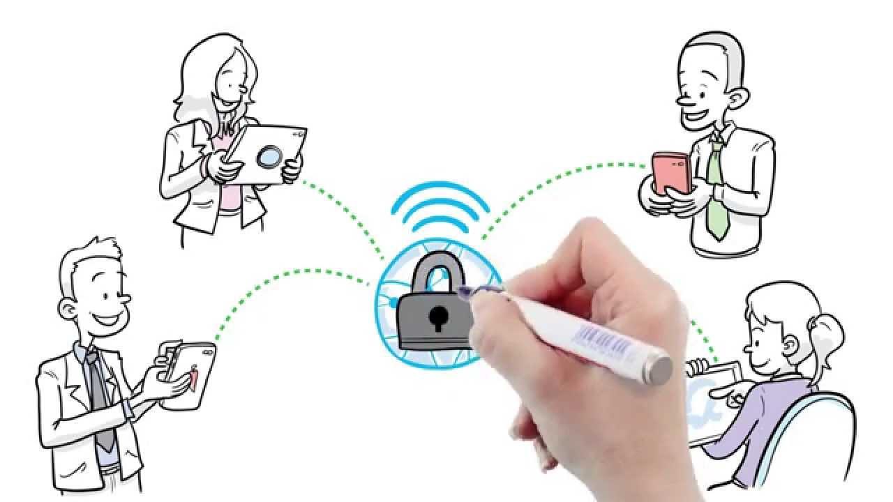 Enterprise Mobility Management Solutions–Pulse Secure