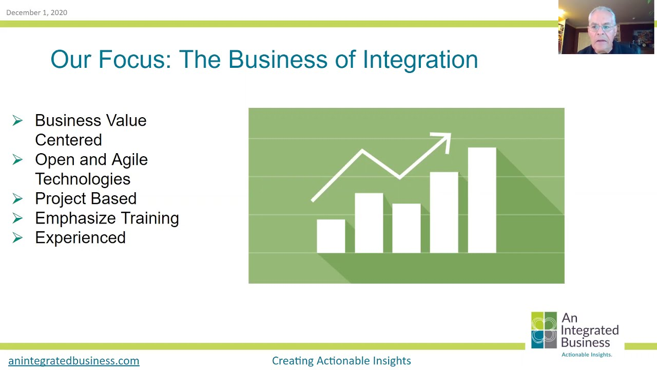 Introducing The Business of Integration