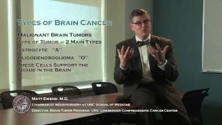 Brain Cancer Types