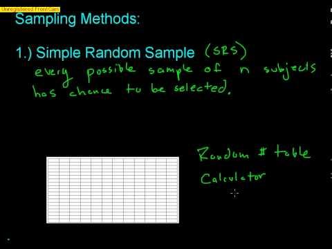 AP Statistics: Sample Surveys, Bias, and Sampling Methods