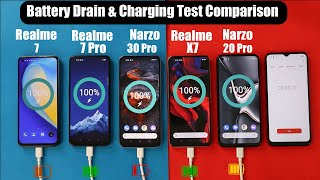 Realme Narzo 30 Pro Battery Drain Test & Charging Vs Realme X7/Realme 7 Pro/Realme 7/Narzo 20 Pro