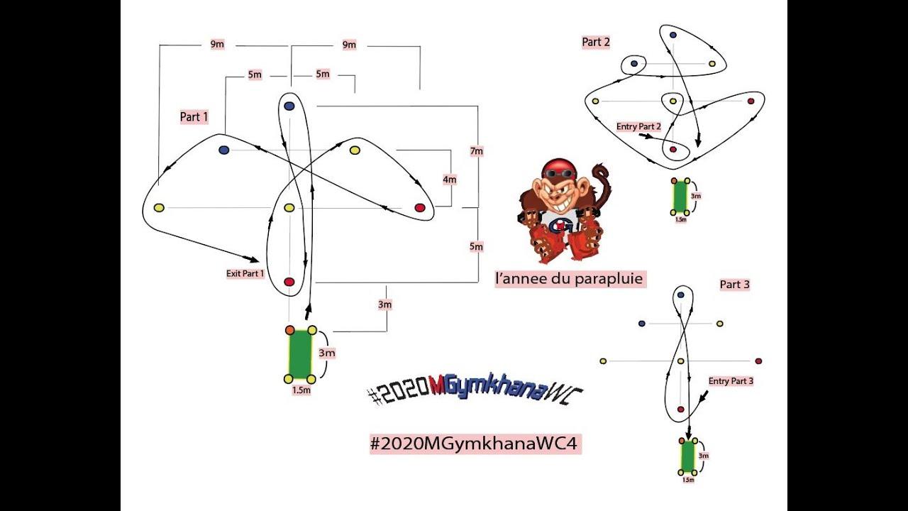 #MGymkha2020Wc4 / 39,50 / guillaume POUILLOT/ Competition Moto en ligne 2020