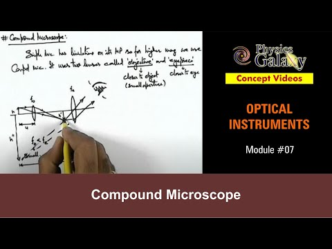 7 Class 12 Physics Optical Instruments Compound Microscope By