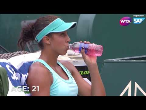 Madison Keys' Career in 60 Seconds