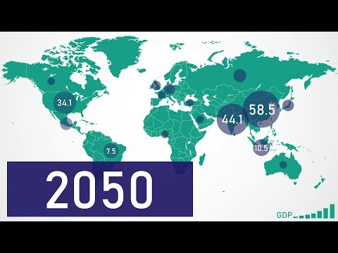 Top 10 Economies in 2050 (GDP PPP)