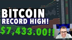 BITCOIN ALL NEW RECORD HIGH!!! TODAY!