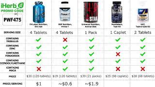 TOP 5 Best Testosterone Booster Supplements 2020
