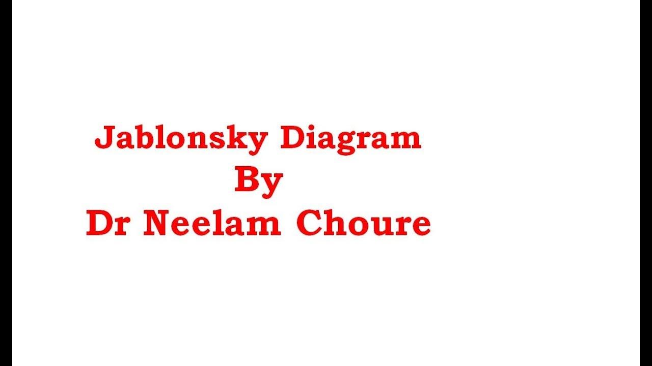 Photochemistry jablonsky diagram youtube photochemistry jablonsky diagram ccuart Images