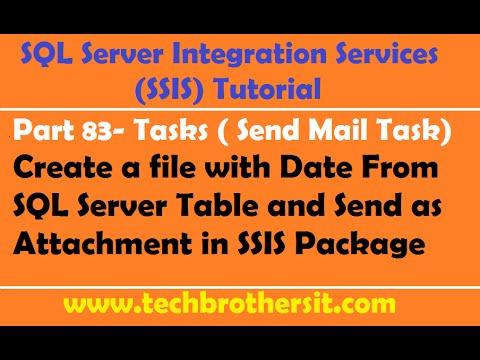 Sql server mail image dating