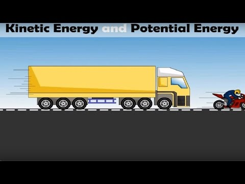 Kinetic Energy and Potential Energy - Iken Edu
