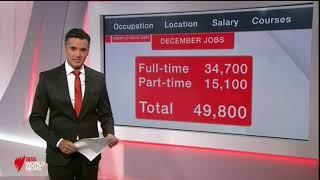 SBS FINANCE | 2017 best for Australian jobs | Ricardo Goncalves