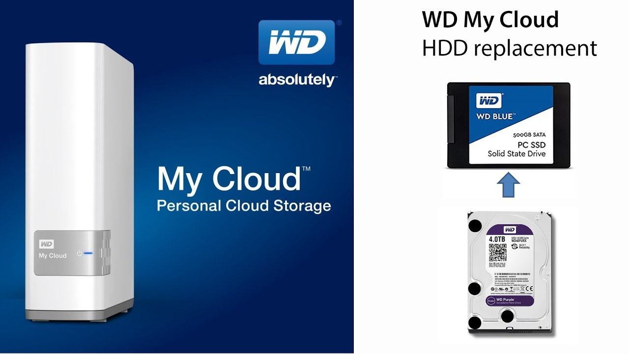 Wd My Cloud Hdd Replacement Youtube
