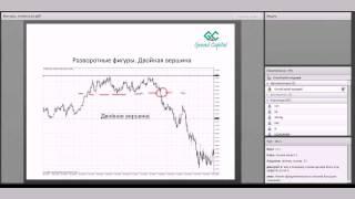 Grand Capital - Вебинар Фигуры технического анализа: точки входа и планирование прибыли