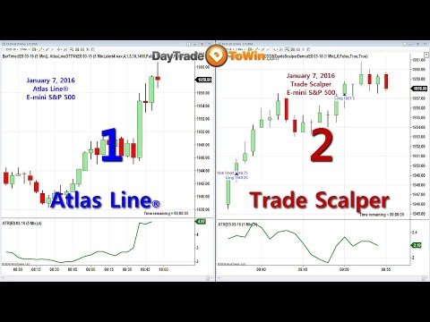 Atlas Line and Trade Scalper E-mini S&P – Trading with Two Charts