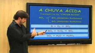 G1 - Entenda as causas e os efeitos da chuva ácida
