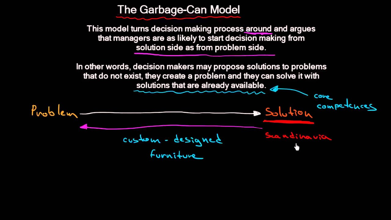 a garbage can model of organizational choice