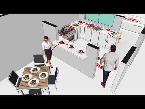 Como diseñar una cocina, el flujo d trabajo.
