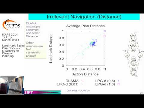 "ICAPS 2014: Daniel Bryce on ""Landmark-Based Plan Distance Measures for Diverse Planning"""