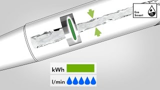 Hansgrohe EcoSmart technology for showers