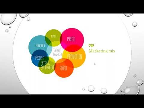 Empresarismo 50+:  Estrategias de Mercadeo Efectivas