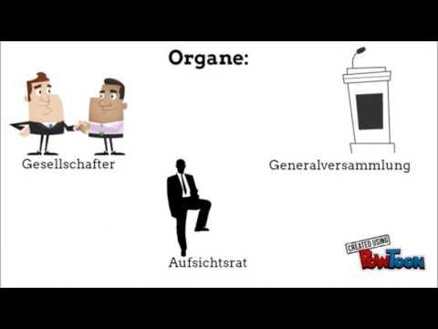 GmbH einfach erklärt | Gesellschaft mit beschränkter Haftung | learncoach4you
