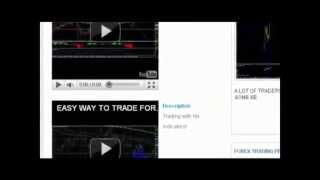 Forex Course - Best Forex Course by Forex Fund Manager