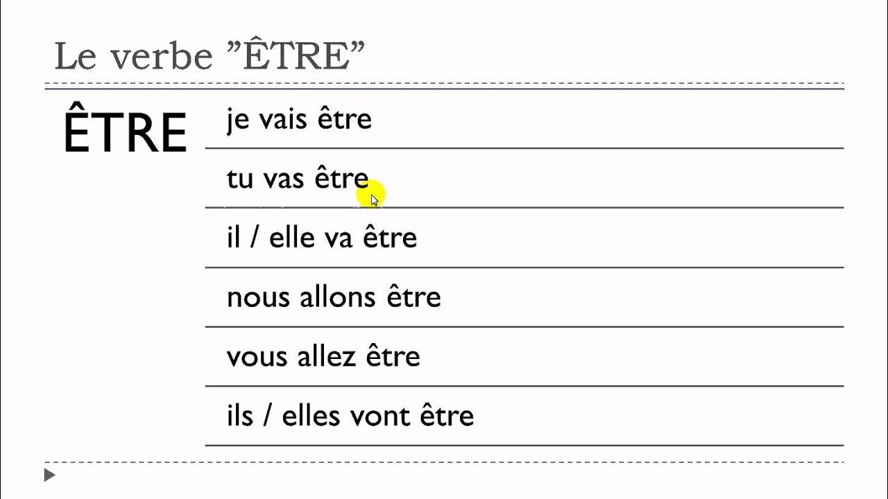 French Lesson Verbe Etre Futur Proche Youtube