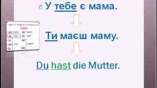 Німецький урок-презентація