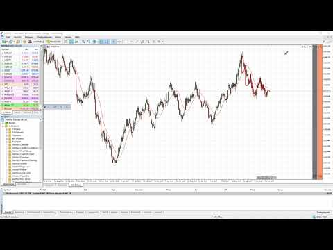 Real-Time Daily Trading Ideas: Tuesday, 31th October 2017: Gold & USDJPY