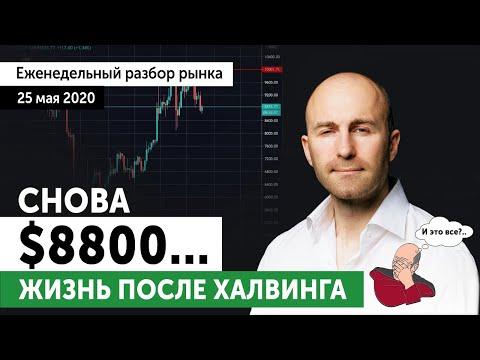 Разбор рынка криптовалют 25.05. Прогноз Bitcoin / XRP / ETH
