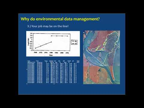 The Role of Environmental Monitoring and Data Management in Supporting Science