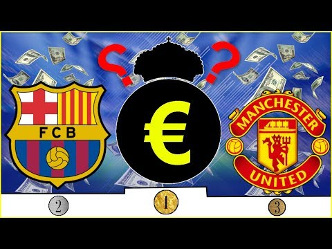 LES CLUBS LES PLUS RICHES DU MONDE  EN 2019