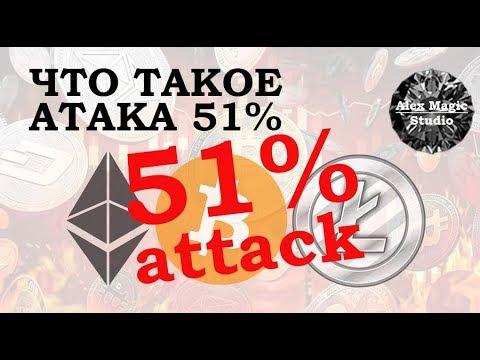 Атака 51% на блокчейн и криптовалюту: что это такое и чем она опасна
