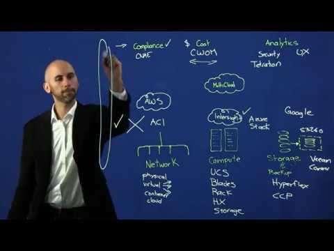 The Cisco Data Center Architecture in 10 minutes