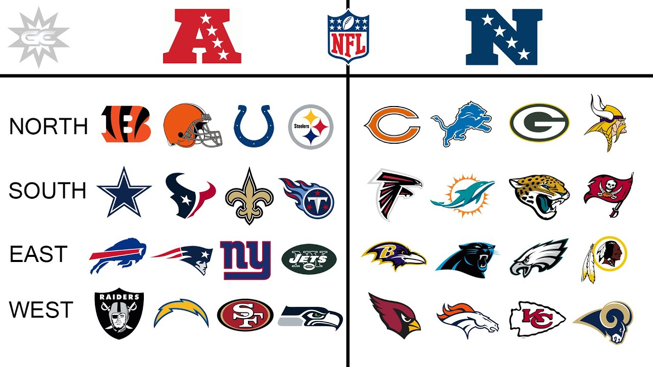 nfl logo and divisions - photo #1