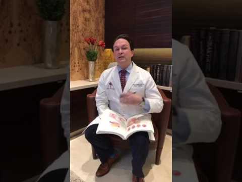 Toronto plastic surgery for labiaplasty, perineoplasty, mons pubis and vaginoplasty explained