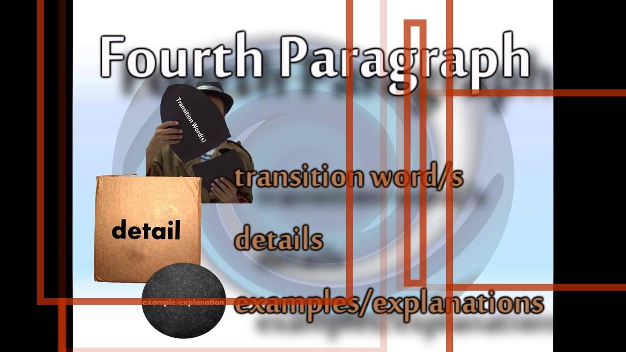 Booth presentation essay