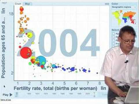 Professor Hans Rosling on Ageing Europe