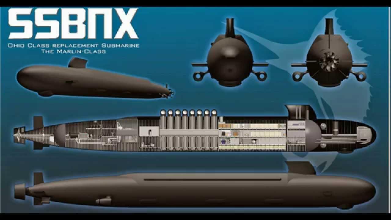 Future Submarine Designs | www.pixshark.com - Images ...