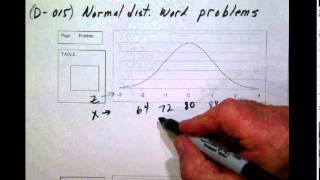 D 015 Normal distribution word problems