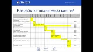 Планирование проекта и работа с ресурсами(, 2015-12-02T06:39:36.000Z)