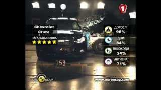 В каком авто % выживание выше BMW X1 vs Chevrolet Cruze (УКР)(BMW X1 (E84) — компактный кроссовер. Производство автомобиля началось на заводе Лейпциге, Германия в октябре..., 2012-02-08T18:53:54.000Z)